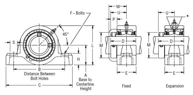 5 Height Metal 2.19 ID 9 Length 4 Width Hub City ModuLine 1021-20137 KPBE2-3//16TN Spherical Pillow Block